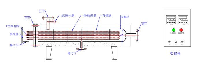 立式管道加热器